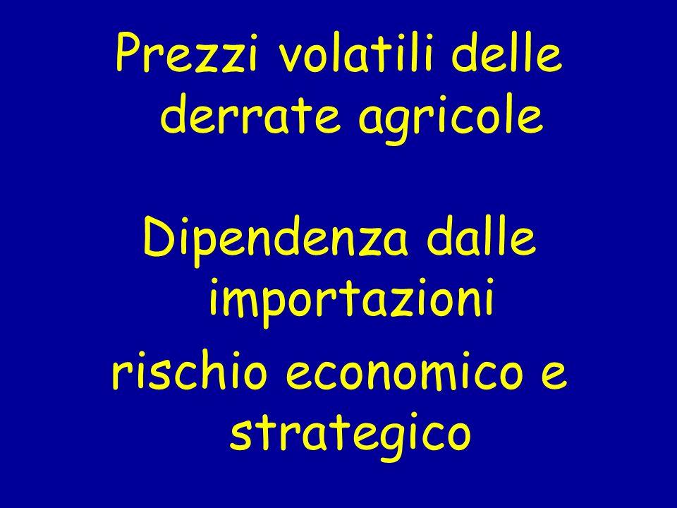 Prezzi volatili delle derrate agricole Dipendenza dalle importazioni rischio economico e strategico