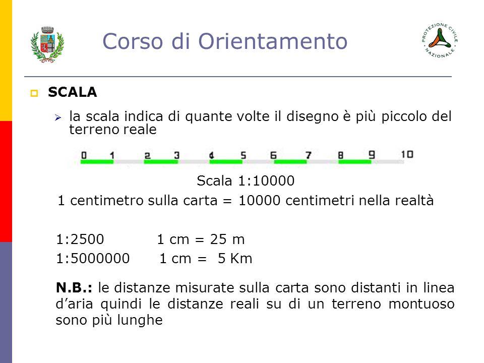 Corso di Orientamento SCALA la scala indica di quante volte il disegno è più piccolo del terreno reale Scala 1:10000 1 centimetro sulla carta = 10000