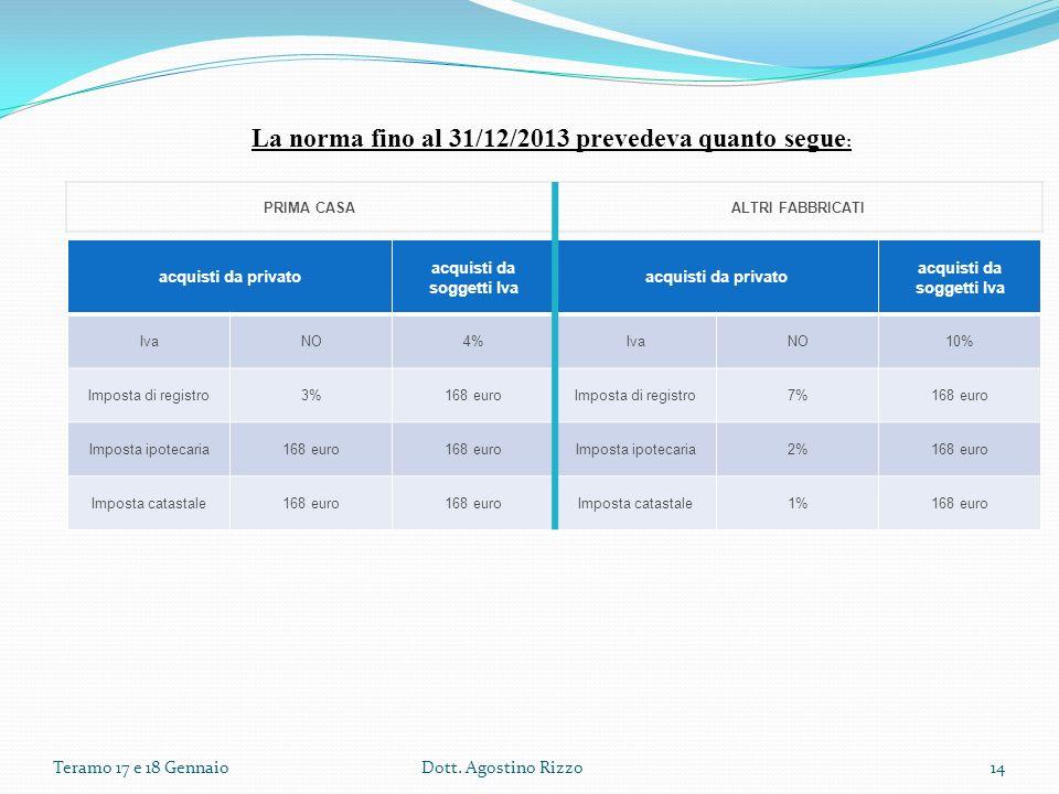 acquisti da privato acquisti da soggetti Iva acquisti da privato acquisti da soggetti Iva IvaNO4%IvaNO10% Imposta di registro3%168 euroImposta di regi