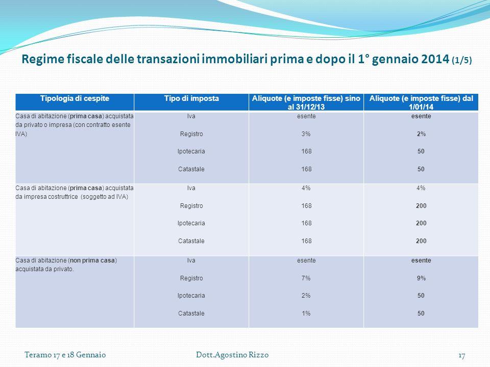 Regime fiscale delle transazioni immobiliari prima e dopo il 1° gennaio 2014 (1/5) Tipologia di cespiteTipo di impostaAliquote (e imposte fisse) sino