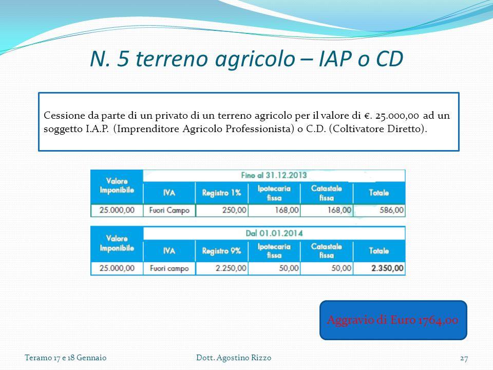 N. 5 terreno agricolo – IAP o CD Teramo 17 e 18 GennaioDott. Agostino Rizzo27 Cessione da parte di un privato di un terreno agricolo per il valore di.