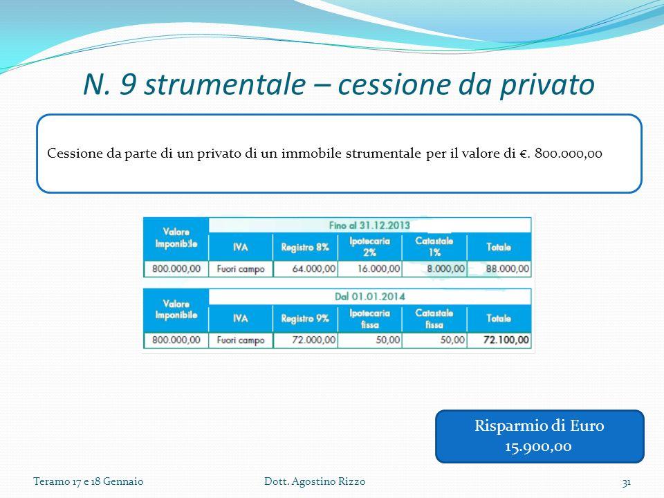 N. 9 strumentale – cessione da privato Teramo 17 e 18 GennaioDott. Agostino Rizzo31 Cessione da parte di un privato di un immobile strumentale per il