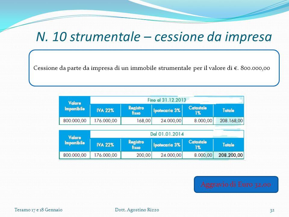 N. 10 strumentale – cessione da impresa Teramo 17 e 18 GennaioDott. Agostino Rizzo32 Cessione da parte da impresa di un immobile strumentale per il va