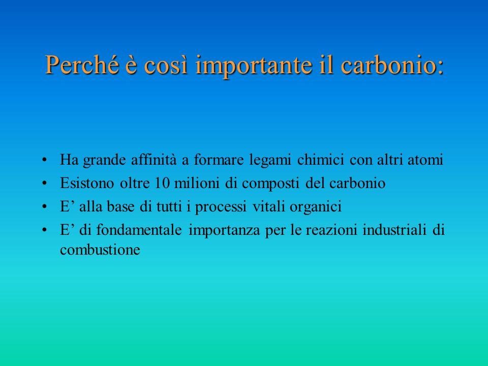 Perché è così importante il carbonio: Ha grande affinità a formare legami chimici con altri atomi Esistono oltre 10 milioni di composti del carbonio E