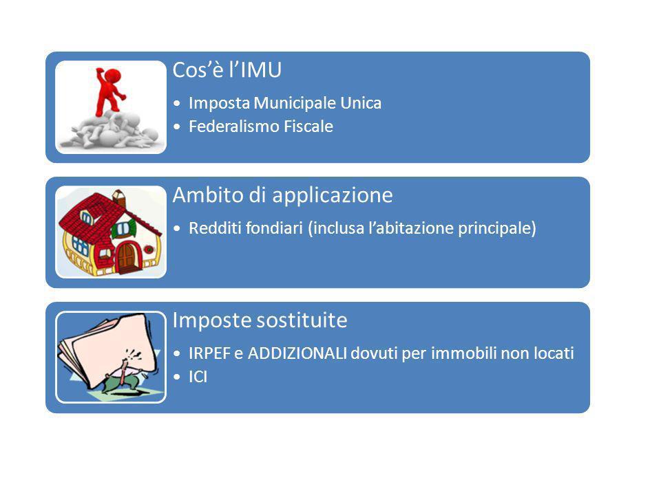Cosè lIMU Imposta Municipale Unica Federalismo Fiscale Ambito di applicazione Redditi fondiari (inclusa labitazione principale) Imposte sostituite IRPEF e ADDIZIONALI dovuti per immobili non locati ICI