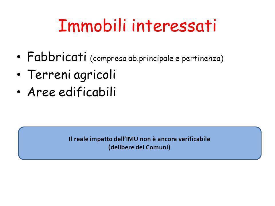 Immobili interessati Fabbricati (compresa ab.principale e pertinenza) Terreni agricoli Aree edificabili Il reale impatto dellIMU non è ancora verificabile (delibere dei Comuni)