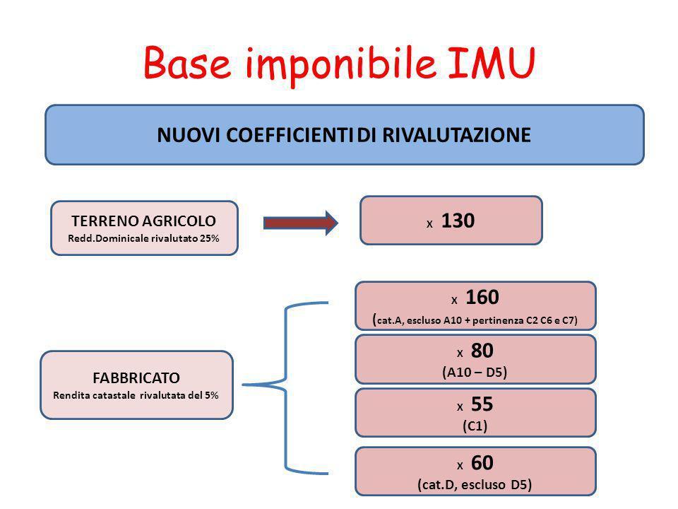 Base imponibile IMU NUOVI COEFFICIENTI DI RIVALUTAZIONE TERRENO AGRICOLO Redd.Dominicale rivalutato 25% X 130 FABBRICATO Rendita catastale rivalutata del 5% X 160 ( cat.A, escluso A10 + pertinenza C2 C6 e C7) X 80 (A10 – D5) X 55 (C1) X 60 (cat.D, escluso D5)
