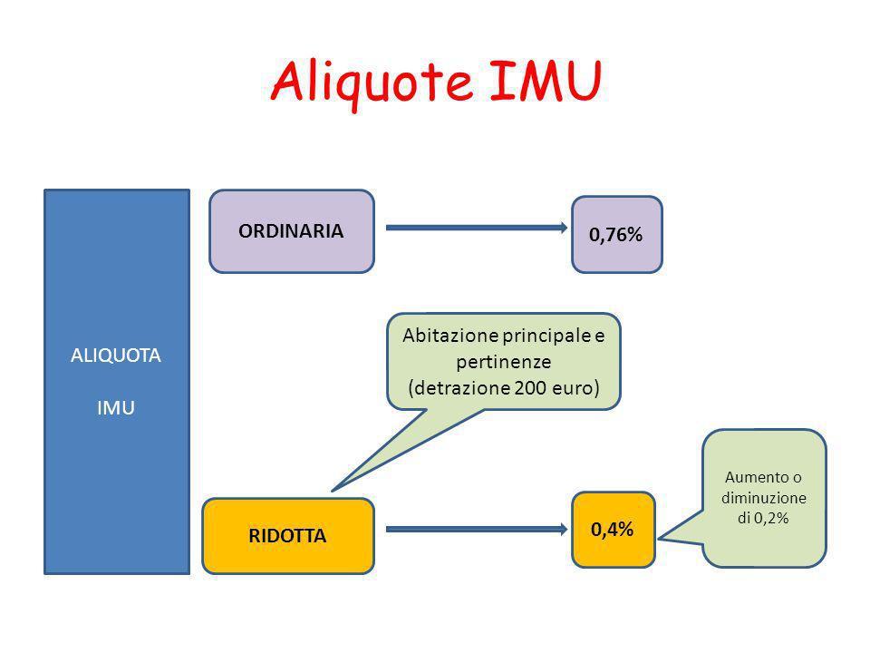 Aliquote IMU ALIQUOTA IMU ORDINARIA RIDOTTA 0,76% 0,4% Abitazione principale e pertinenze (detrazione 200 euro) Aumento o diminuzione di 0,2%