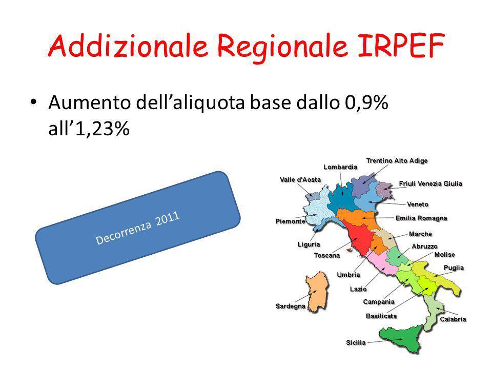 Addizionale Regionale IRPEF Aumento dellaliquota base dallo 0,9% all1,23% Decorrenza 2011