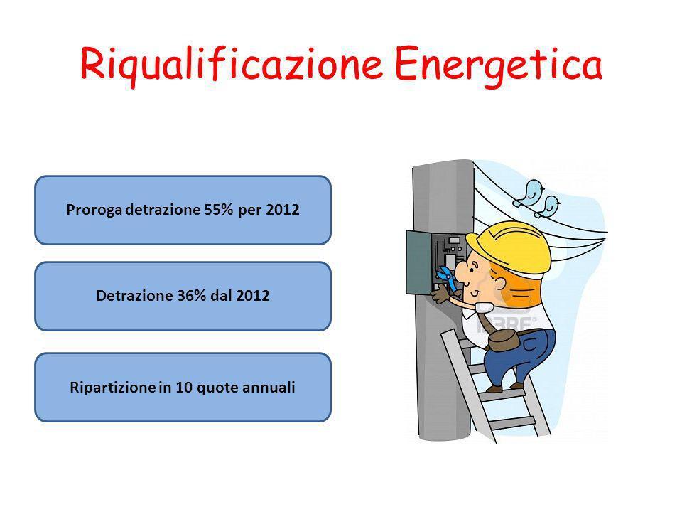 Riqualificazione Energetica Proroga detrazione 55% per 2012 Detrazione 36% dal 2012 Ripartizione in 10 quote annuali