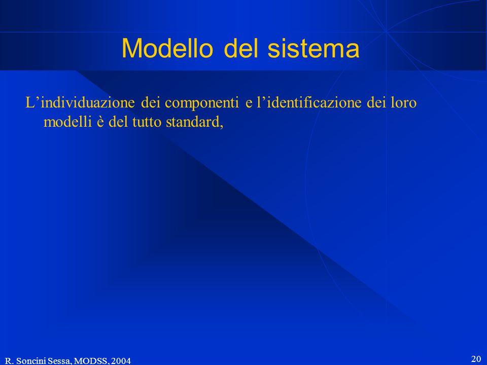 R. Soncini Sessa, MODSS, 2004 20 Modello del sistema Lindividuazione dei componenti e lidentificazione dei loro modelli è del tutto standard,