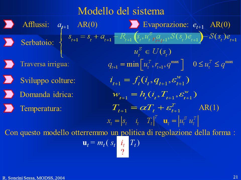 R. Soncini Sessa, MODSS, 2004 21 Con questo modello otterremmo un politica di regolazione della forma : u t = m t ( s t, i t, T t ) Modello del sistem