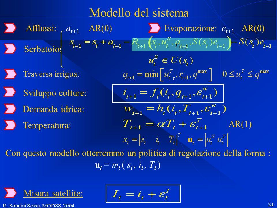R. Soncini Sessa, MODSS, 2004 24 Con questo modello otterremmo un politica di regolazione della forma : u t = m t ( s t, i t, T t ) Modello del sistem