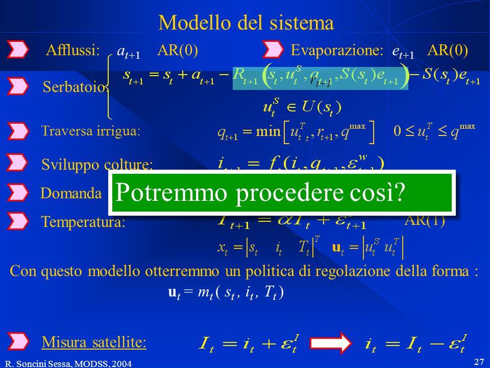 R. Soncini Sessa, MODSS, 2004 27 Con questo modello otterremmo un politica di regolazione della forma : u t = m t ( s t, i t, T t ) Modello del sistem