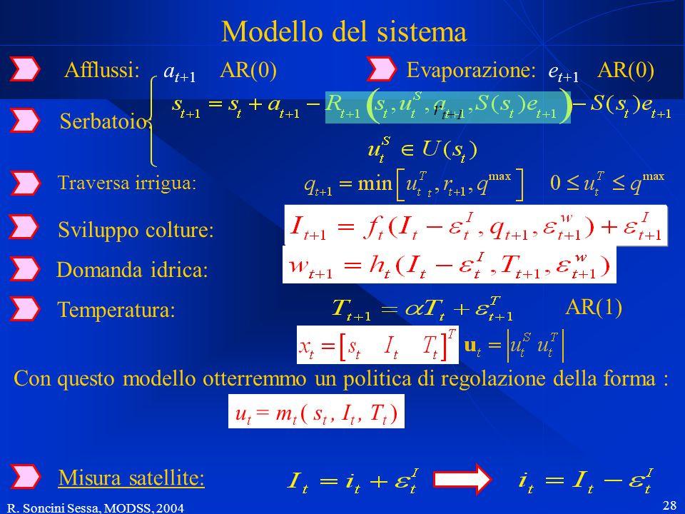 R. Soncini Sessa, MODSS, 2004 28 Con questo modello otterremmo un politica di regolazione della forma : u t = m t ( s t, i t, T t ) Modello del sistem