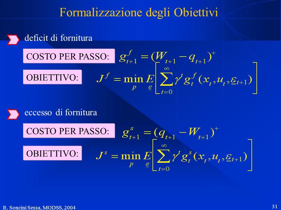 R. Soncini Sessa, MODSS, 2004 31 Formalizzazione degli Obiettivi deficit di fornitura COSTO PER PASSO: OBIETTIVO: eccesso di fornitura COSTO PER PASSO