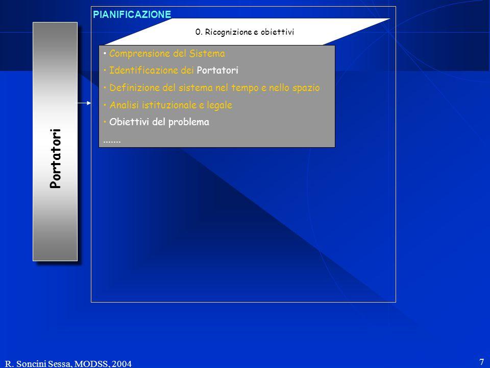 R. Soncini Sessa, MODSS, 2004 7 Portatori 0. Ricognizione e obiettivi PIANIFICAZIONE Comprensione del Sistema Identificazione dei Portatori Definizion