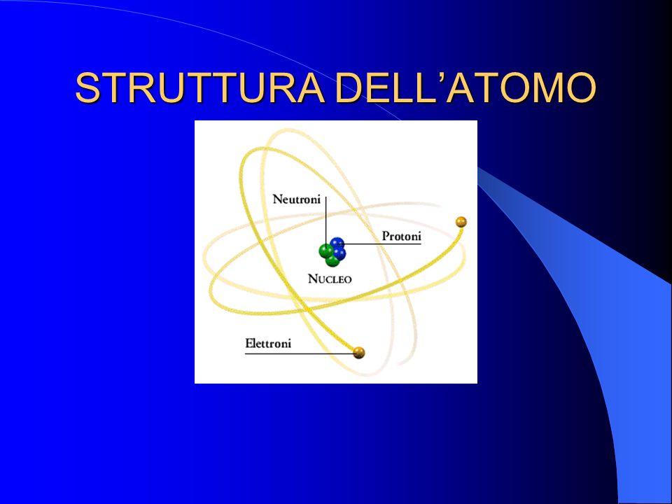 STRUTTURA DELLATOMO