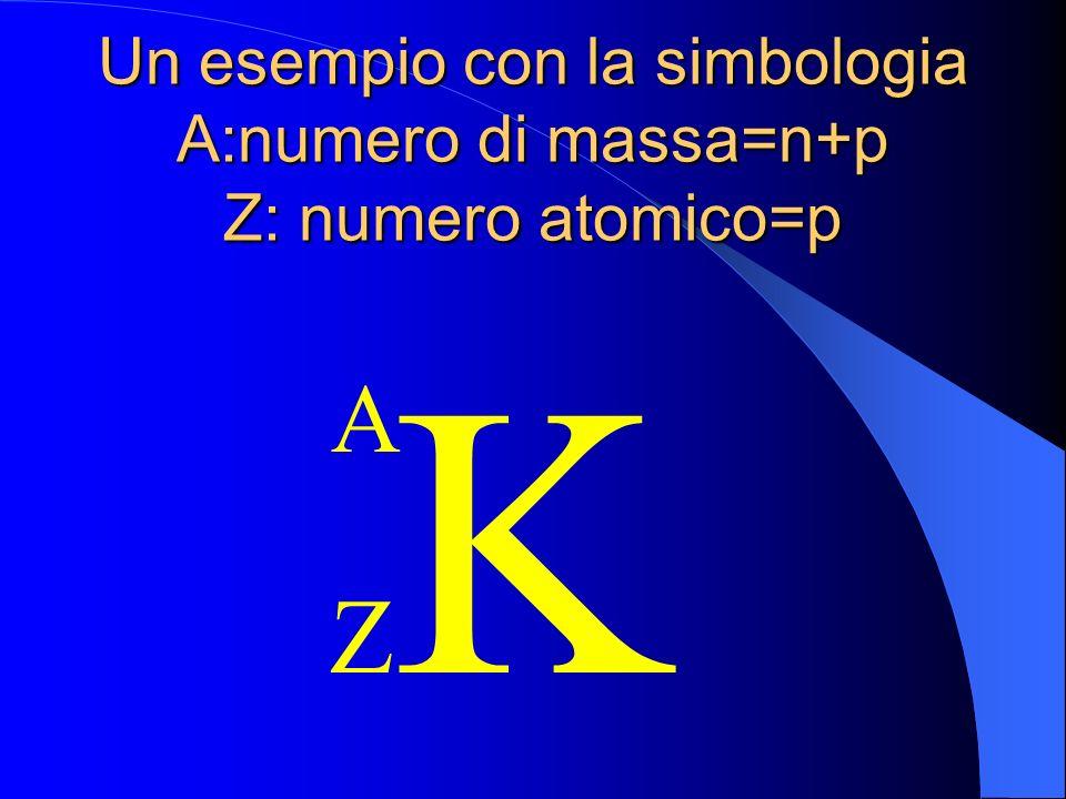 Un esempio con la simbologia A:numero di massa=n+p Z: numero atomico=p Z K A