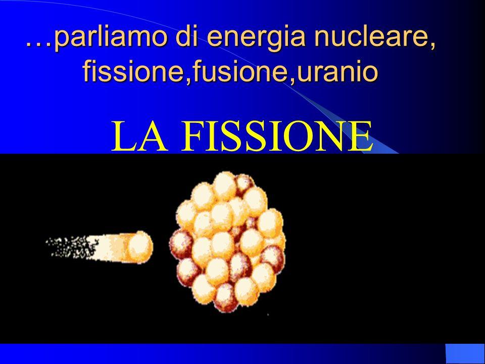 …parliamo di energia nucleare, fissione,fusione,uranio LA FISSIONE
