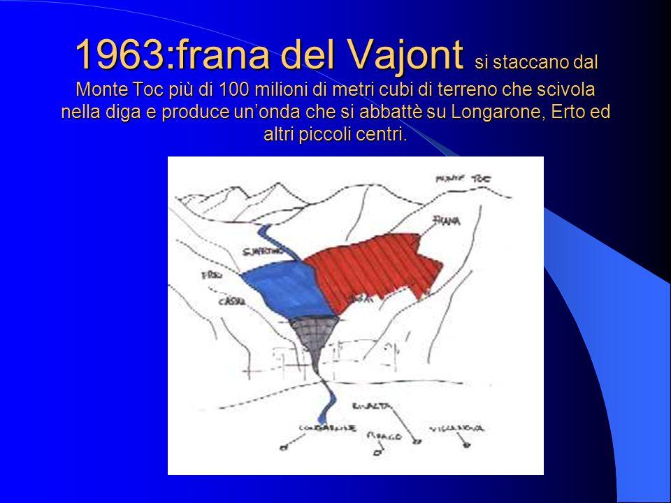 1963:frana del Vajont si staccano dal Monte Toc più di 100 milioni di metri cubi di terreno che scivola nella diga e produce unonda che si abbattè su Longarone, Erto ed altri piccoli centri.