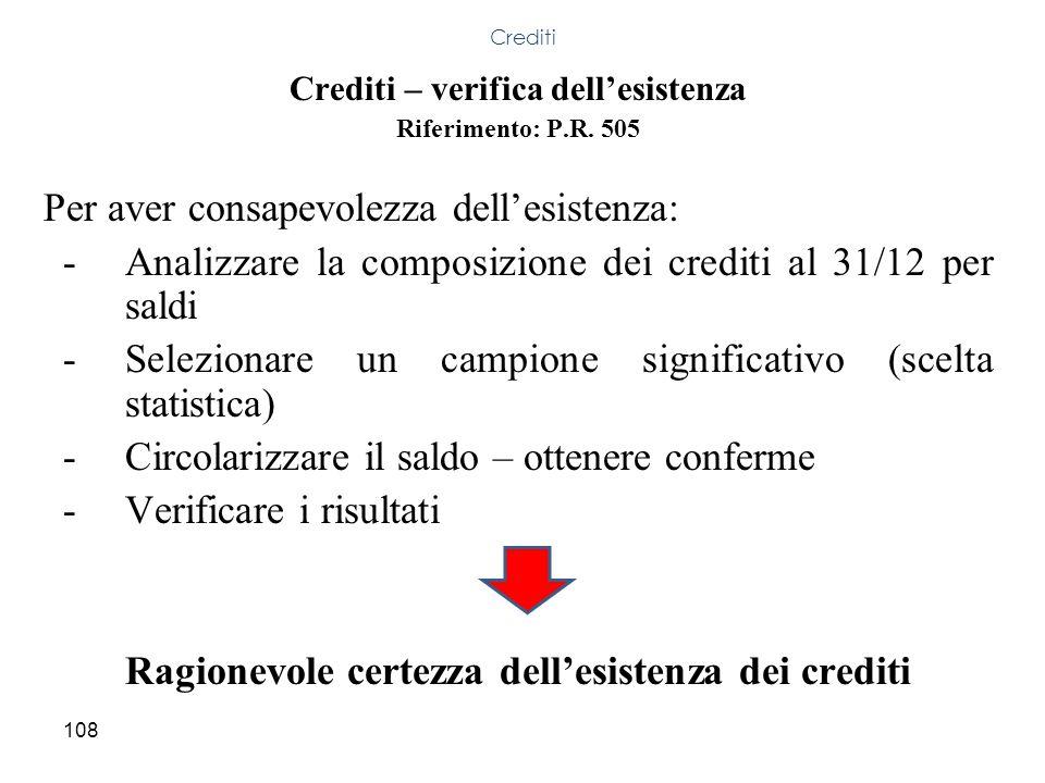 108 Crediti – verifica dellesistenza Riferimento: P.R. 505 Per aver consapevolezza dellesistenza: -Analizzare la composizione dei crediti al 31/12 per