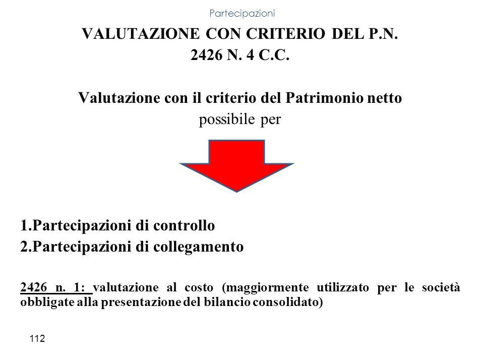 112 VALUTAZIONE CON CRITERIO DEL P.N. 2426 N. 4 C.C. Valutazione con il criterio del Patrimonio netto possibile per 1.Partecipazioni di controllo 2.Pa