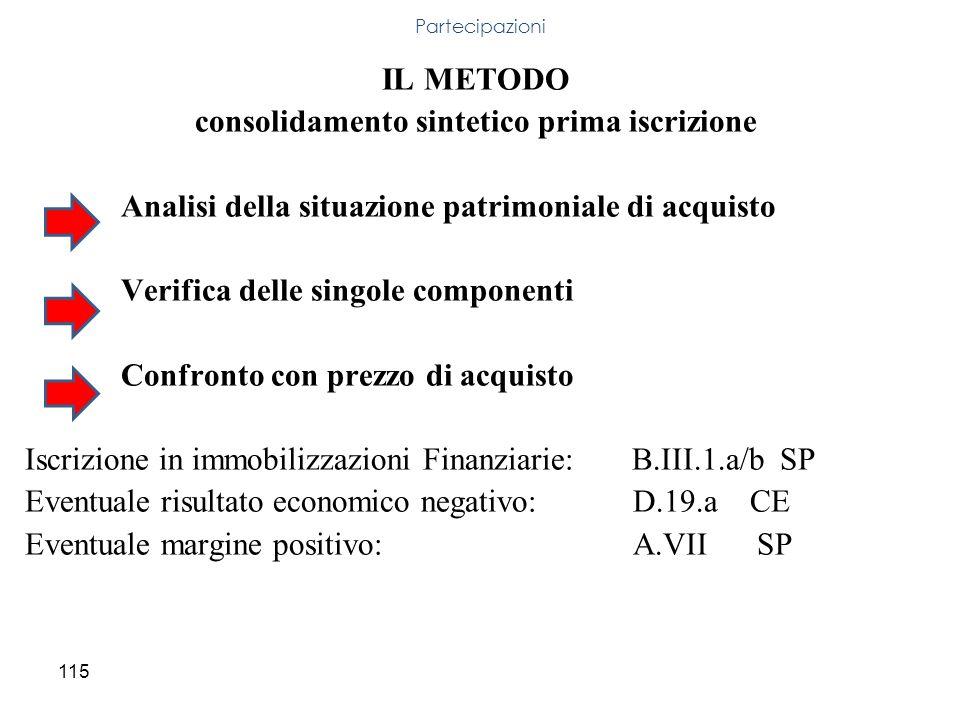 115 IL METODO consolidamento sintetico prima iscrizione Analisi della situazione patrimoniale di acquisto Verifica delle singole componenti Confronto