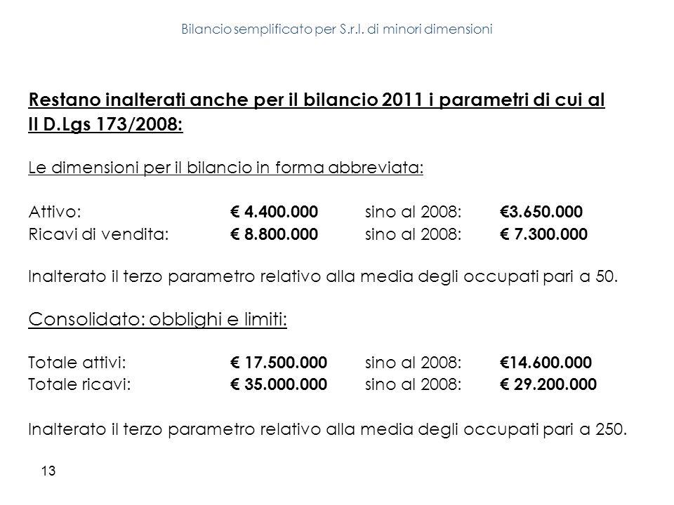 13 Restano inalterati anche per il bilancio 2011 i parametri di cui al Il D.Lgs 173/2008: Le dimensioni per il bilancio in forma abbreviata: Attivo: 4