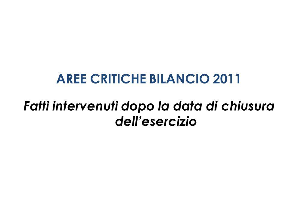 AREE CRITICHE BILANCIO 2011 Fatti intervenuti dopo la data di chiusura dellesercizio