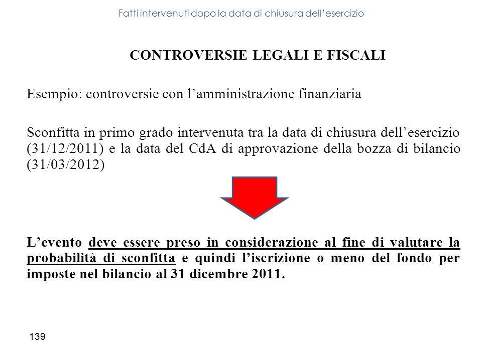 139 CONTROVERSIE LEGALI E FISCALI Esempio: controversie con lamministrazione finanziaria Sconfitta in primo grado intervenuta tra la data di chiusura