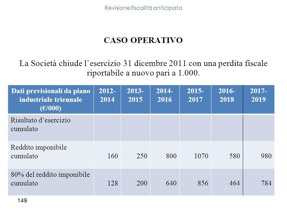 149 CASO OPERATIVO La Società chiude lesercizio 31 dicembre 2011 con una perdita fiscale riportabile a nuovo pari a 1.000. Revisione fiscalità anticip
