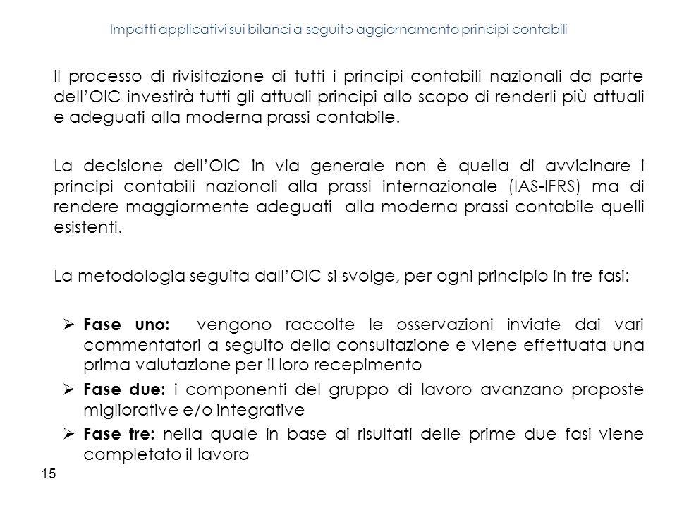 15 Il processo di rivisitazione di tutti i principi contabili nazionali da parte dellOIC investirà tutti gli attuali principi allo scopo di renderli p