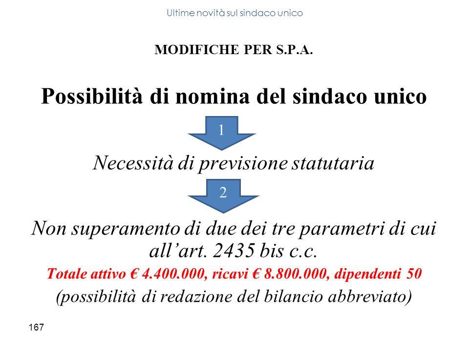 167 MODIFICHE PER S.P.A. Possibilità di nomina del sindaco unico Necessità di previsione statutaria Non superamento di due dei tre parametri di cui al