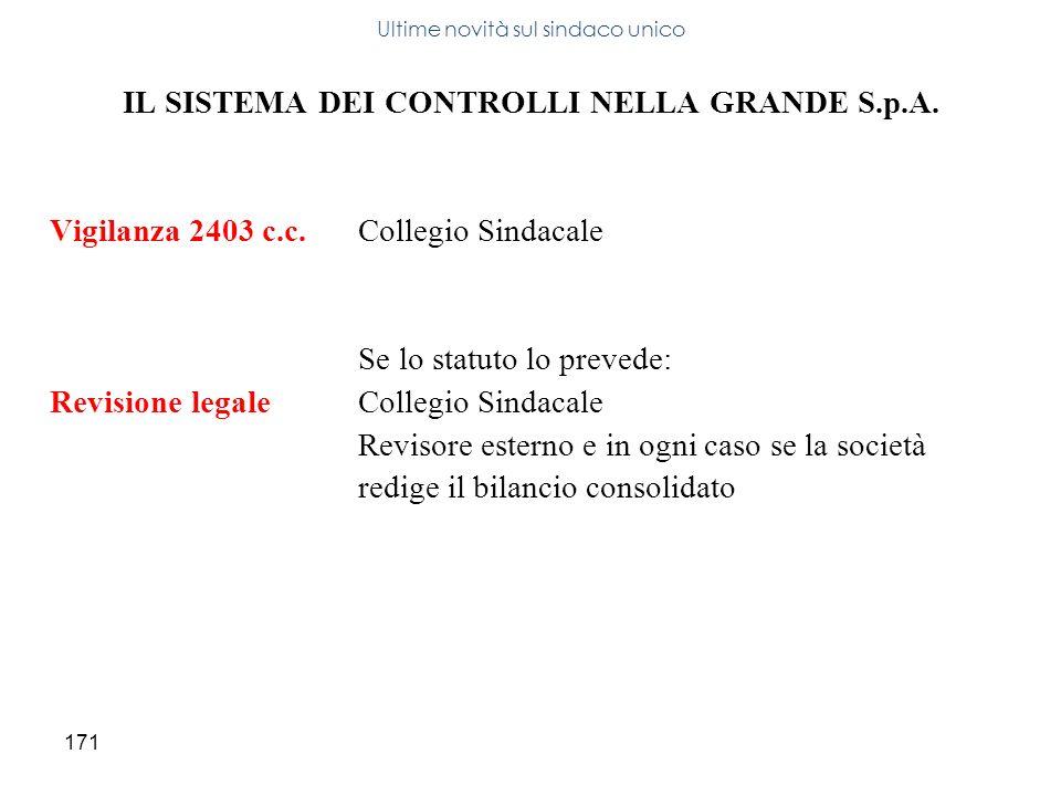 171 IL SISTEMA DEI CONTROLLI NELLA GRANDE S.p.A. Vigilanza 2403 c.c.Collegio Sindacale Se lo statuto lo prevede: Revisione legaleCollegio Sindacale Re