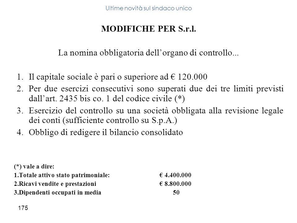 175 MODIFICHE PER S.r.l. La nomina obbligatoria dellorgano di controllo... 1.Il capitale sociale è pari o superiore ad 120.000 2.Per due esercizi cons