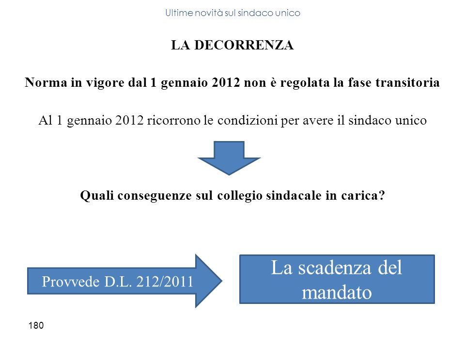 180 LA DECORRENZA Norma in vigore dal 1 gennaio 2012 non è regolata la fase transitoria Al 1 gennaio 2012 ricorrono le condizioni per avere il sindaco