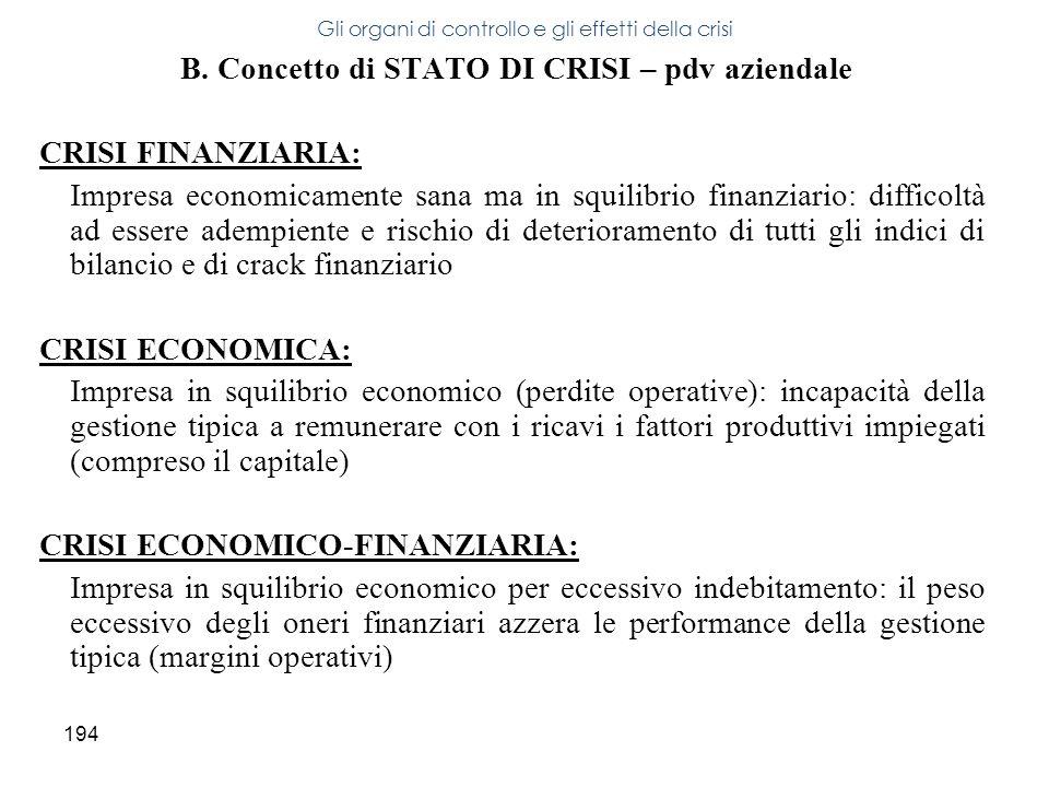 194 B. Concetto di STATO DI CRISI – pdv aziendale CRISI FINANZIARIA: Impresa economicamente sana ma in squilibrio finanziario: difficoltà ad essere ad