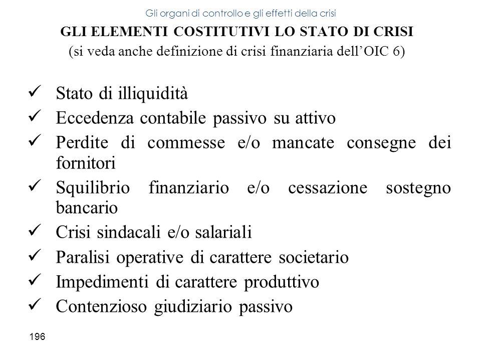 196 GLI ELEMENTI COSTITUTIVI LO STATO DI CRISI (si veda anche definizione di crisi finanziaria dellOIC 6) Stato di illiquidità Eccedenza contabile pas