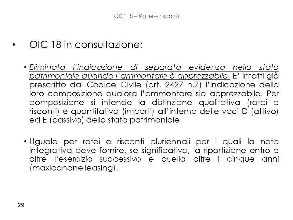 29 OIC 18 in consultazione: Eliminata lindicazione di separata evidenza nello stato patrimoniale quando lammontare è apprezzabile. E infatti già presc