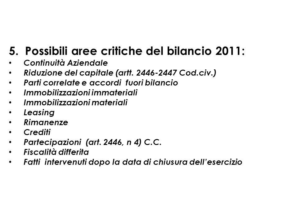 5. Possibili aree critiche del bilancio 2011: Continuità Aziendale Riduzione del capitale (artt. 2446-2447 Cod.civ.) Parti correlate e accordi fuori b