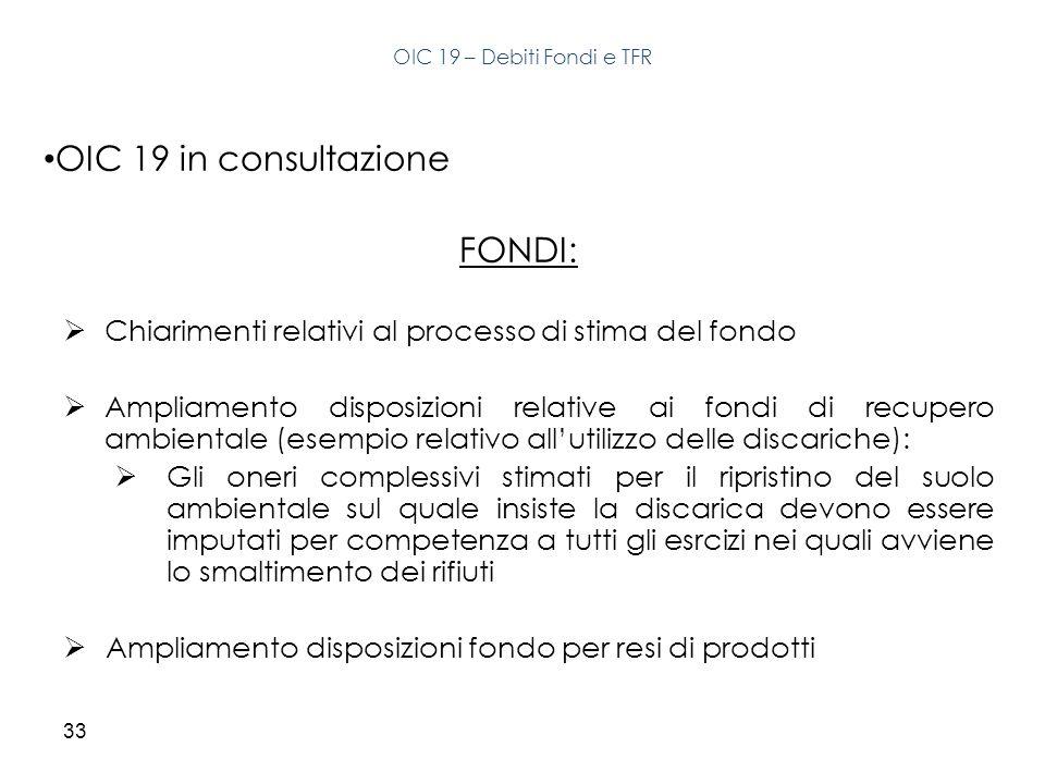 33 OIC 19 in consultazione FONDI: Chiarimenti relativi al processo di stima del fondo Ampliamento disposizioni relative ai fondi di recupero ambiental
