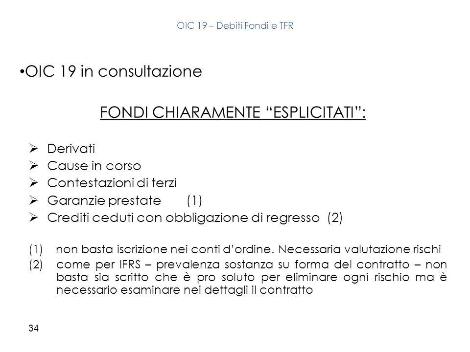 34 OIC 19 in consultazione FONDI CHIARAMENTE ESPLICITATI: Derivati Cause in corso Contestazioni di terzi Garanzie prestate (1) Crediti ceduti con obbl
