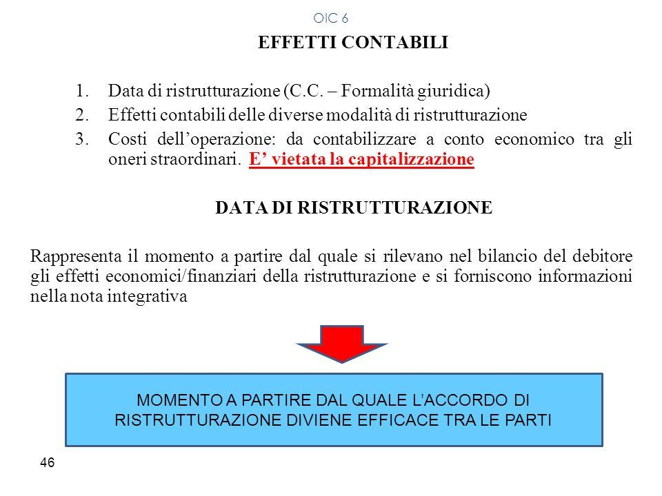 46 EFFETTI CONTABILI 1.Data di ristrutturazione (C.C. – Formalità giuridica) 2.Effetti contabili delle diverse modalità di ristrutturazione 3.Costi de