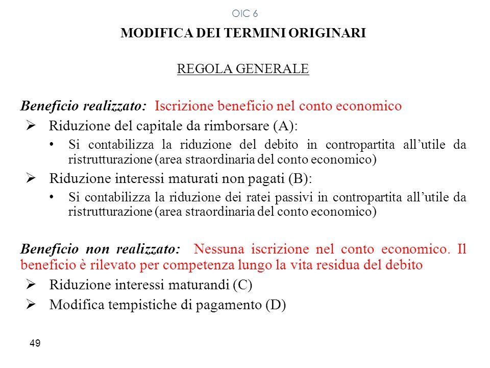 49 MODIFICA DEI TERMINI ORIGINARI REGOLA GENERALE Beneficio realizzato: Iscrizione beneficio nel conto economico Riduzione del capitale da rimborsare