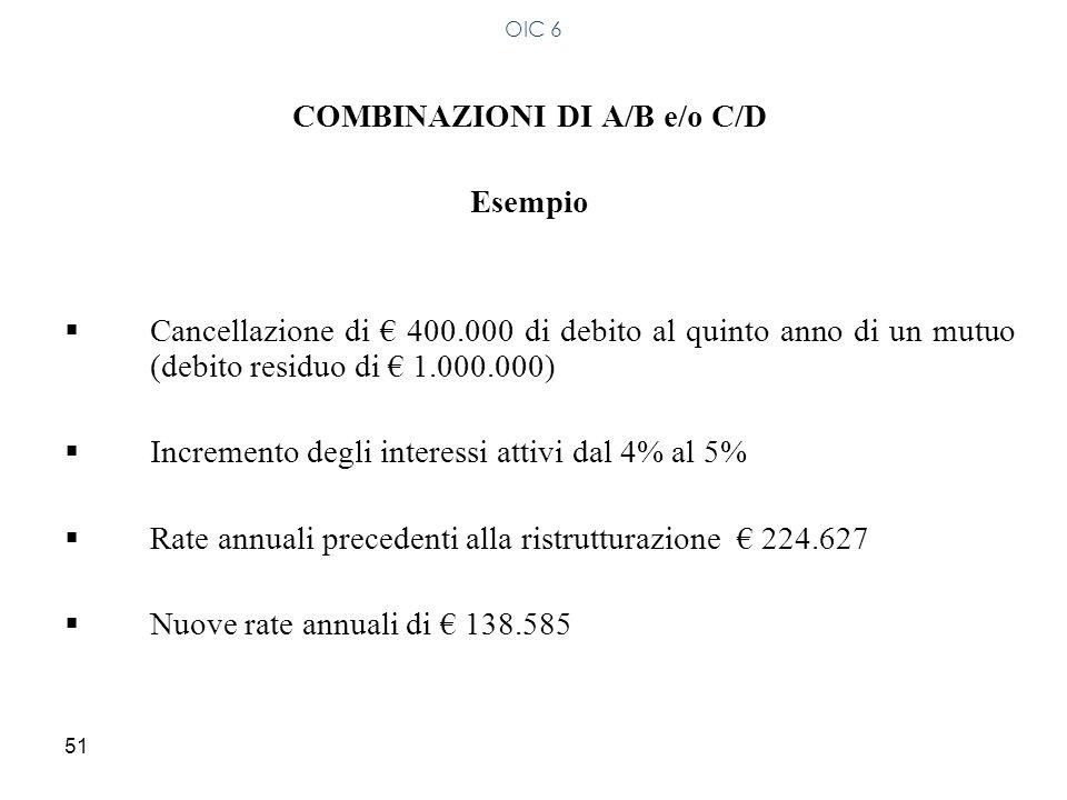 51 COMBINAZIONI DI A/B e/o C/D Esempio Cancellazione di 400.000 di debito al quinto anno di un mutuo (debito residuo di 1.000.000) Incremento degli in