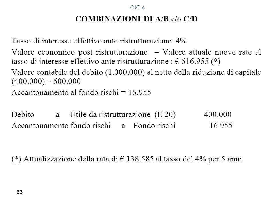 53 COMBINAZIONI DI A/B e/o C/D Tasso di interesse effettivo ante ristrutturazione: 4% Valore economico post ristrutturazione = Valore attuale nuove ra
