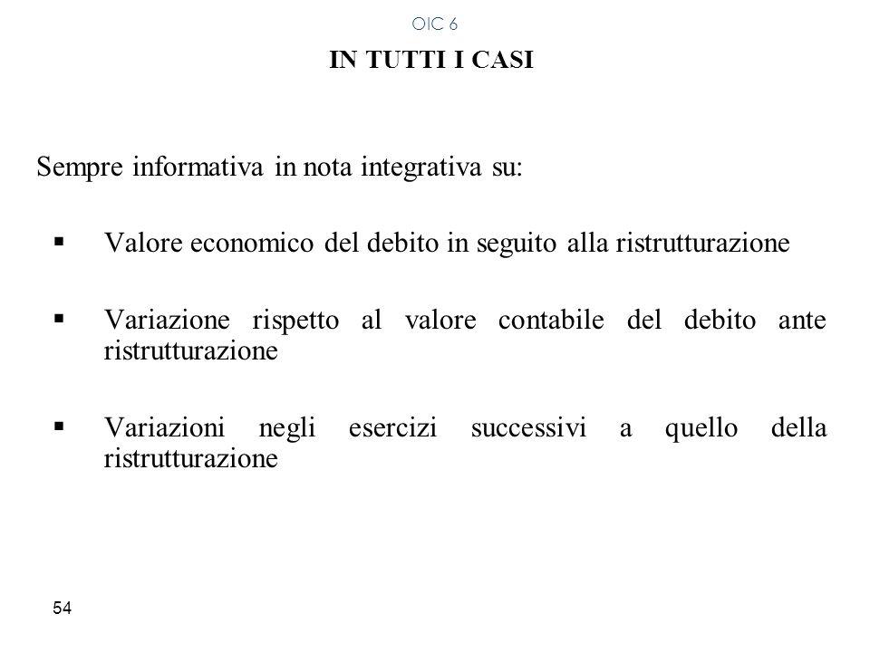 54 IN TUTTI I CASI Sempre informativa in nota integrativa su: Valore economico del debito in seguito alla ristrutturazione Variazione rispetto al valo