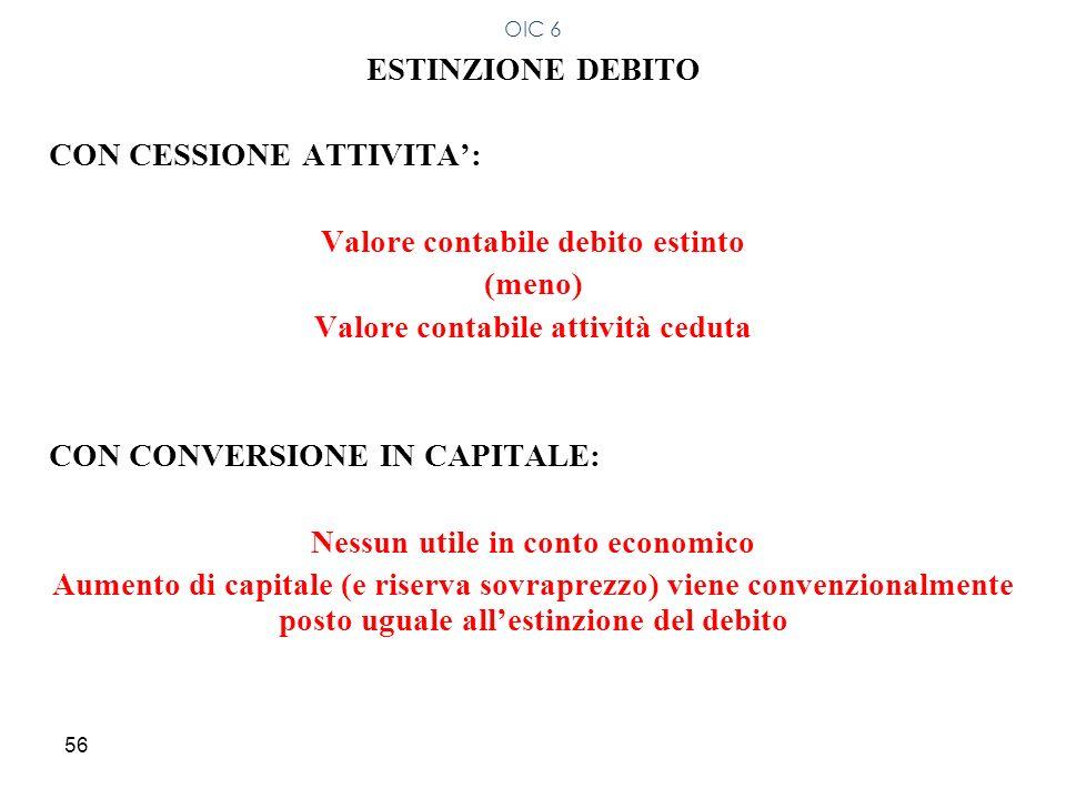 56 ESTINZIONE DEBITO CON CESSIONE ATTIVITA: Valore contabile debito estinto (meno) Valore contabile attività ceduta CON CONVERSIONE IN CAPITALE: Nessu