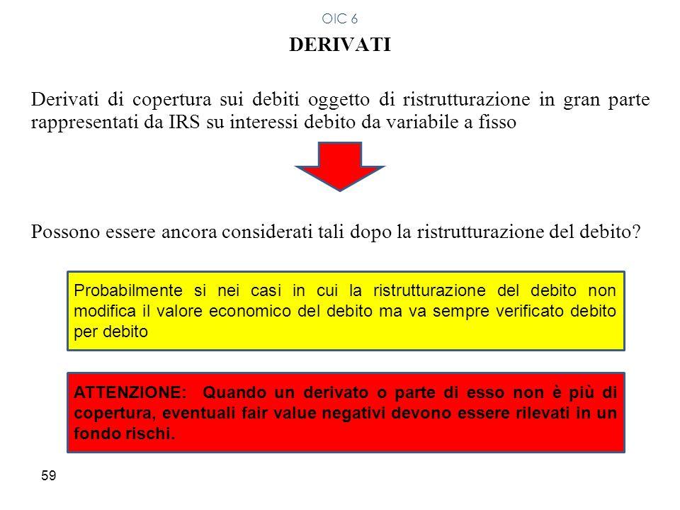 59 DERIVATI Derivati di copertura sui debiti oggetto di ristrutturazione in gran parte rappresentati da IRS su interessi debito da variabile a fisso P